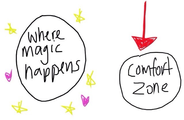 magic happens, casiestewart, comfort zone, borderline artistic