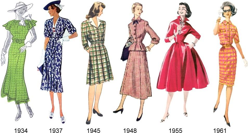 FYI Toronto Vintage Clothing Show!