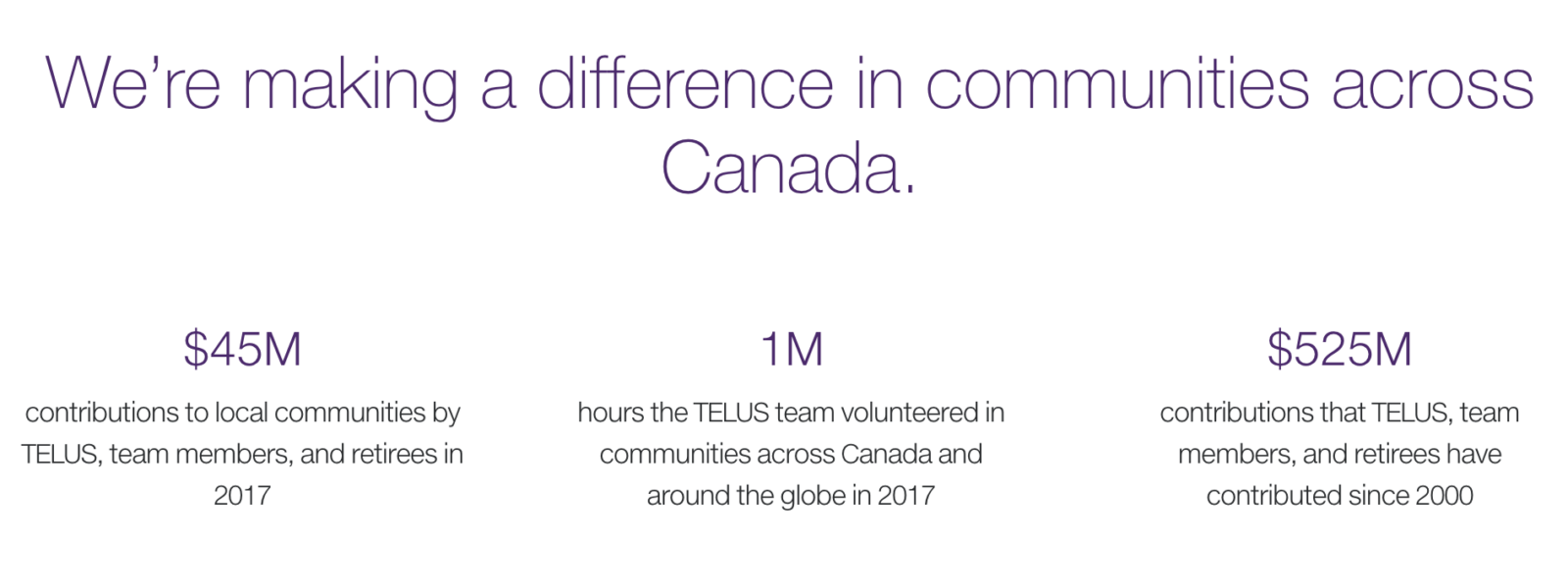 casie stewart, telus, give where we live, toronto, charity, donations